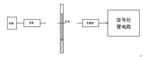 处理电路二部分组成,有源(电平)输出